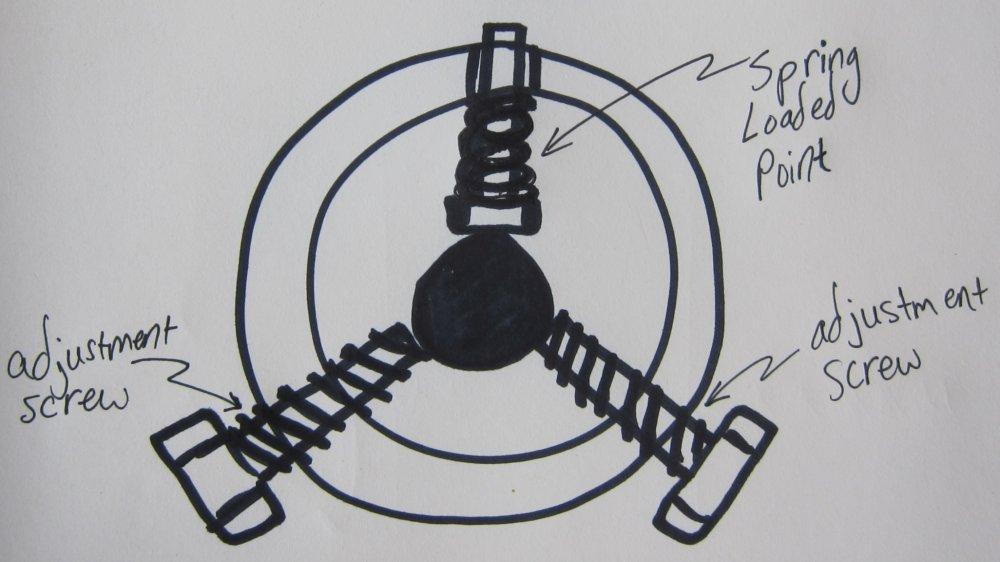 DanielBauen com :: Laser Cutter
